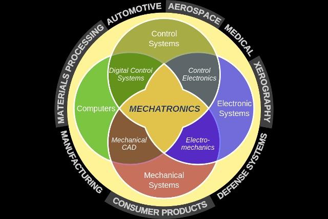 Mechatronics.jpg